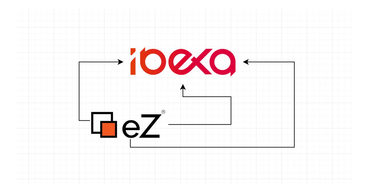 Von eZ Platform auf Ibexa DXP upgraden?