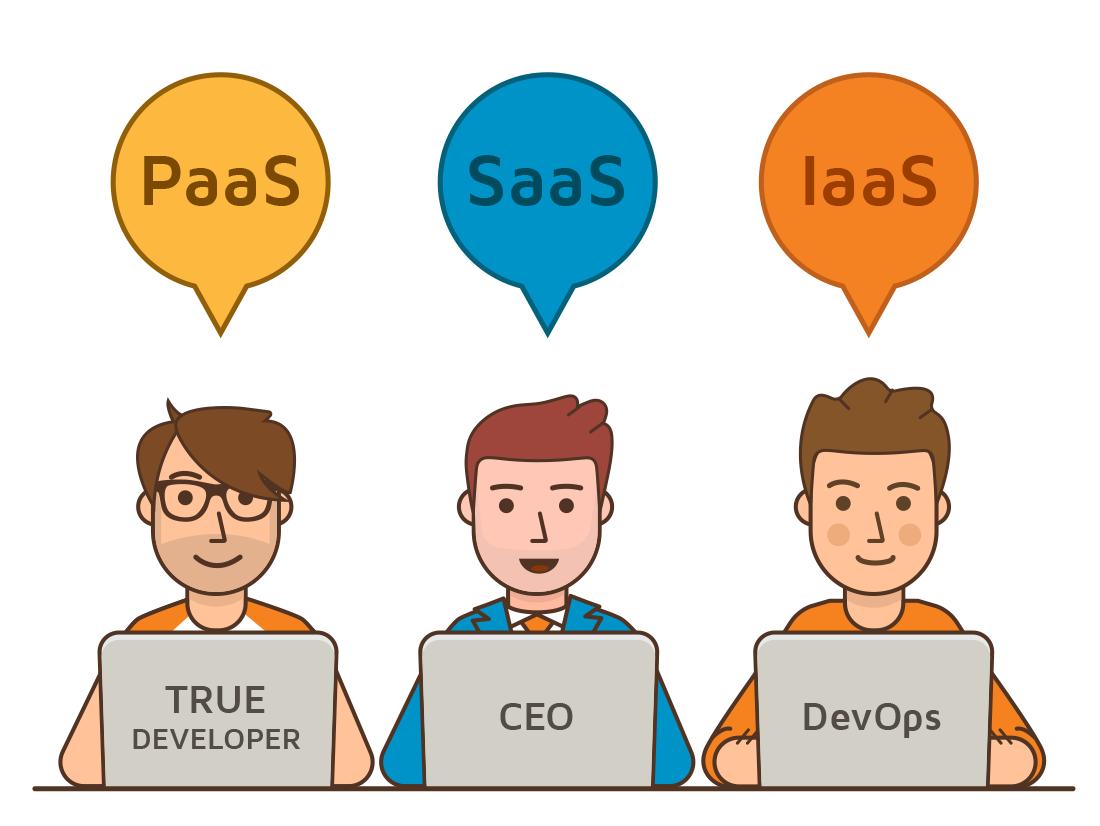 SaaS, IaaS, PaaS? Nennen Sie uns Ihre Cloud-Computing Richtung und wir sagen Ihnen wer Sie sind